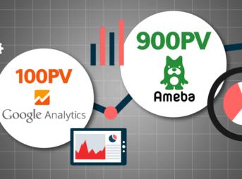 アクセス,解析,アメブロ,Googleアナリティクス,analytics,グラフ,