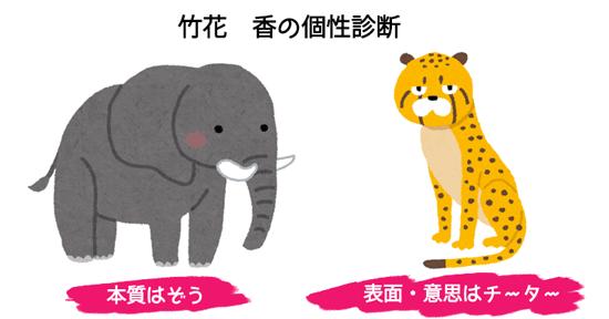 animal-fortune