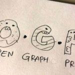 オープングラフ