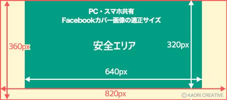 Facebookカバー画像のスマホ・PC共通で使える適正サイズ/カオリクリエイティブ