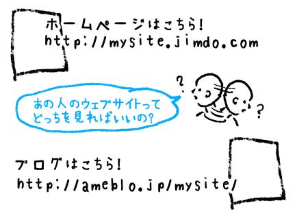 ブログとホームページを分ける